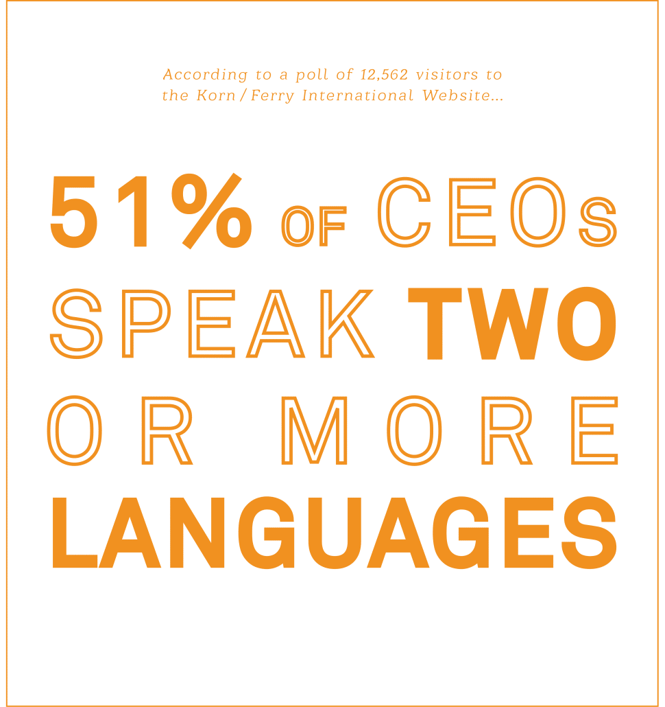 51% of CEOs Speak Two or More Languages